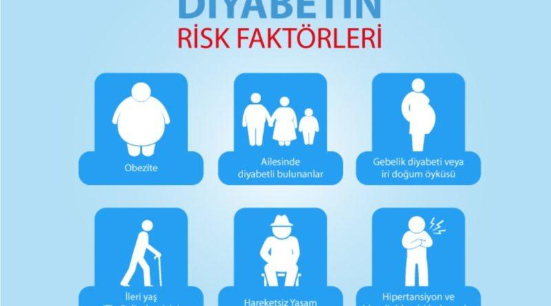 Diyabetinizle 10 yılı geride bıraktıysanız dikkat